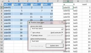 Rozbierz_dane_tabeli_1