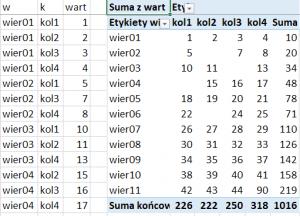 Rozbierz_dane_tabeli_2