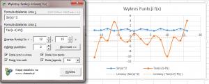 Wykres_funkcji_1